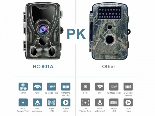 K&F HC-801A 1080P 16MP HD Motion Night Vision Camera